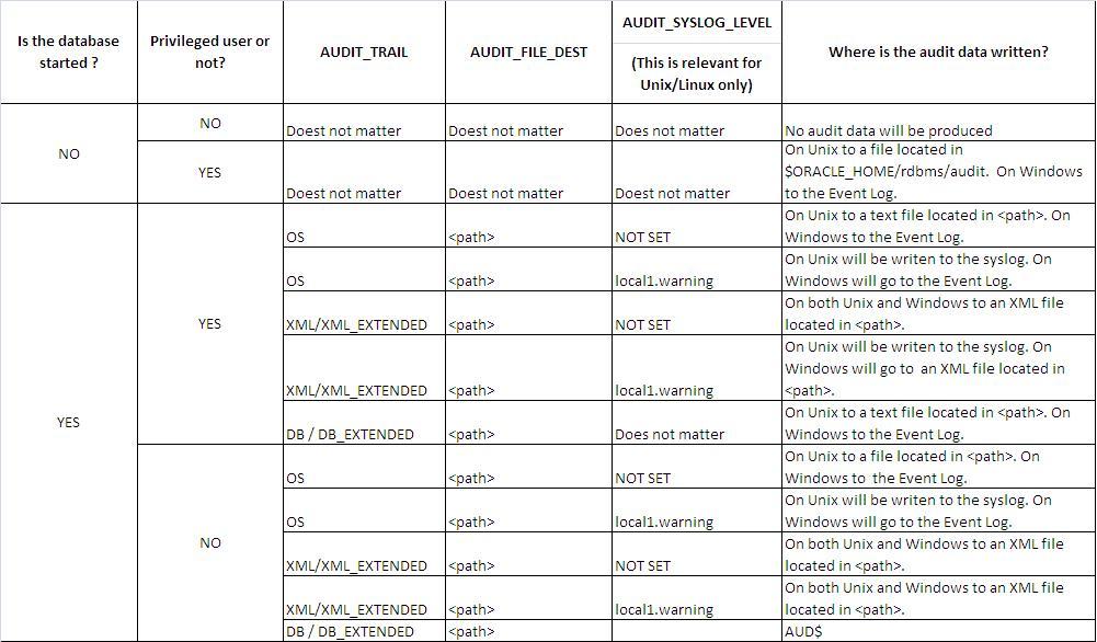 auditing_location_corr.jpg