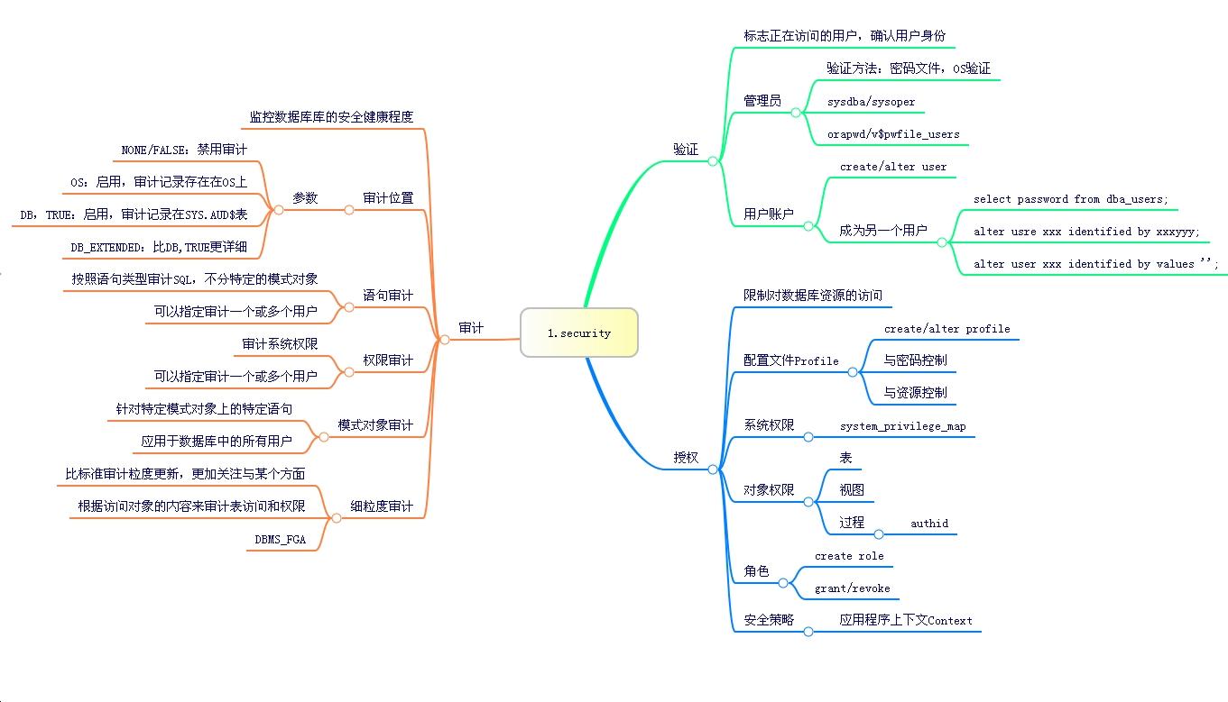 oracle_database_basic_security.jpg